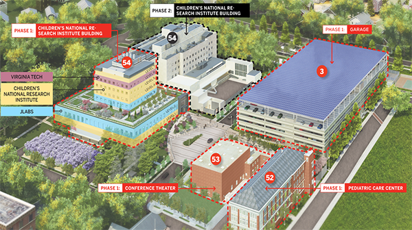 Research & Innovation Campus buildings