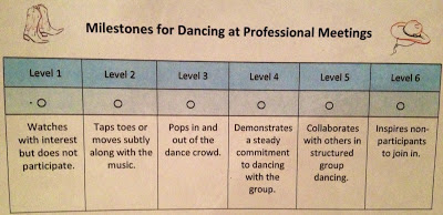 milestones for dancing